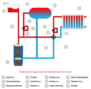 schemat instalacji 300x294 schemat instalacji